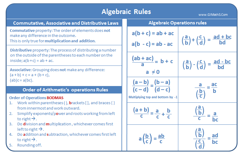 Arithmetic's Operations Rules