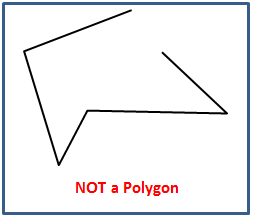 Not a polygon