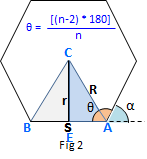 Typical Hexagon